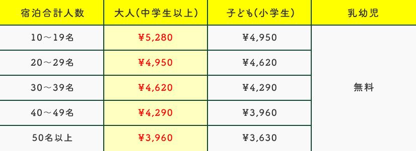 宿泊基本料金 料金表