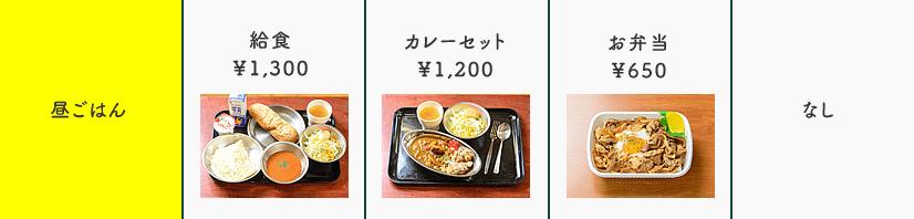 昼ごはん料金